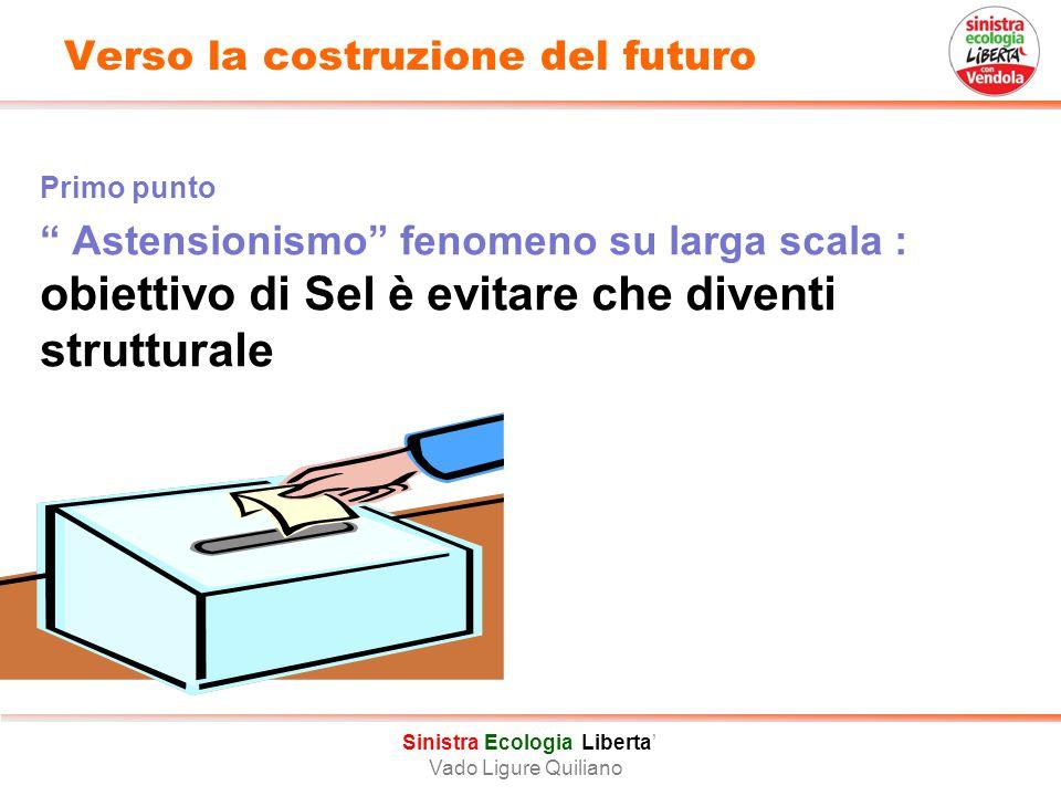 Primo punto Astensionismo fenomeno su larga scala : obiettivo di Sel è evitare che diventi strutturale Sinistra Ecologia Liberta' Vado Ligure Quiliano