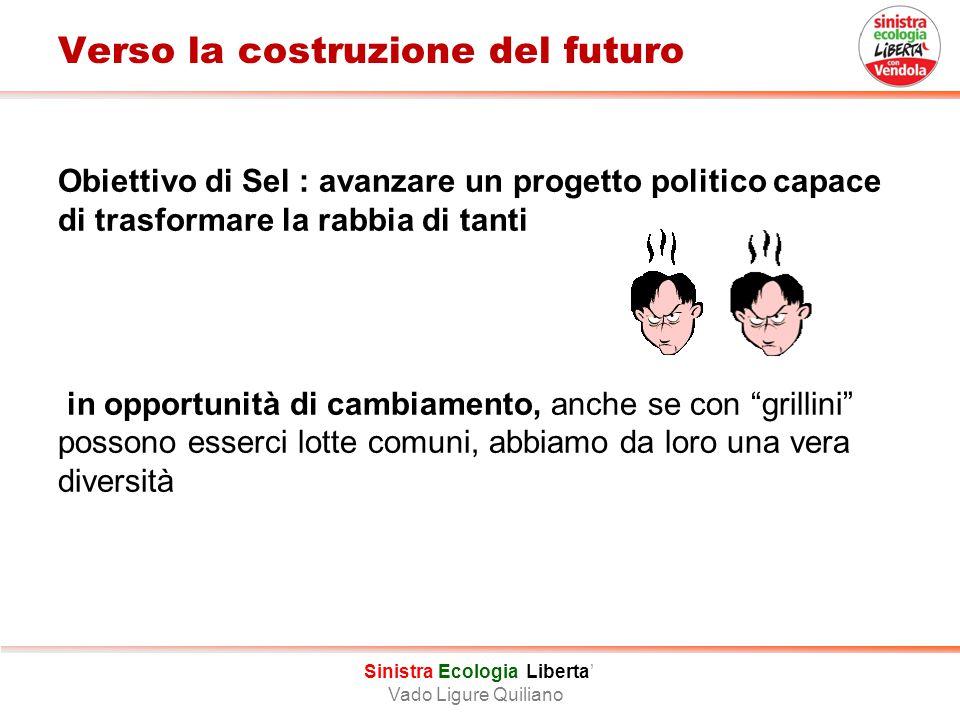 Verso la costruzione del futuro Punto 6 Caso Sicilia- governo Lombardo : un errore Obiettivo: rilanciare una proposta che sconfigga il «lombardismo» Sinistra Ecologia Liberta' Vado Ligure Quiliano