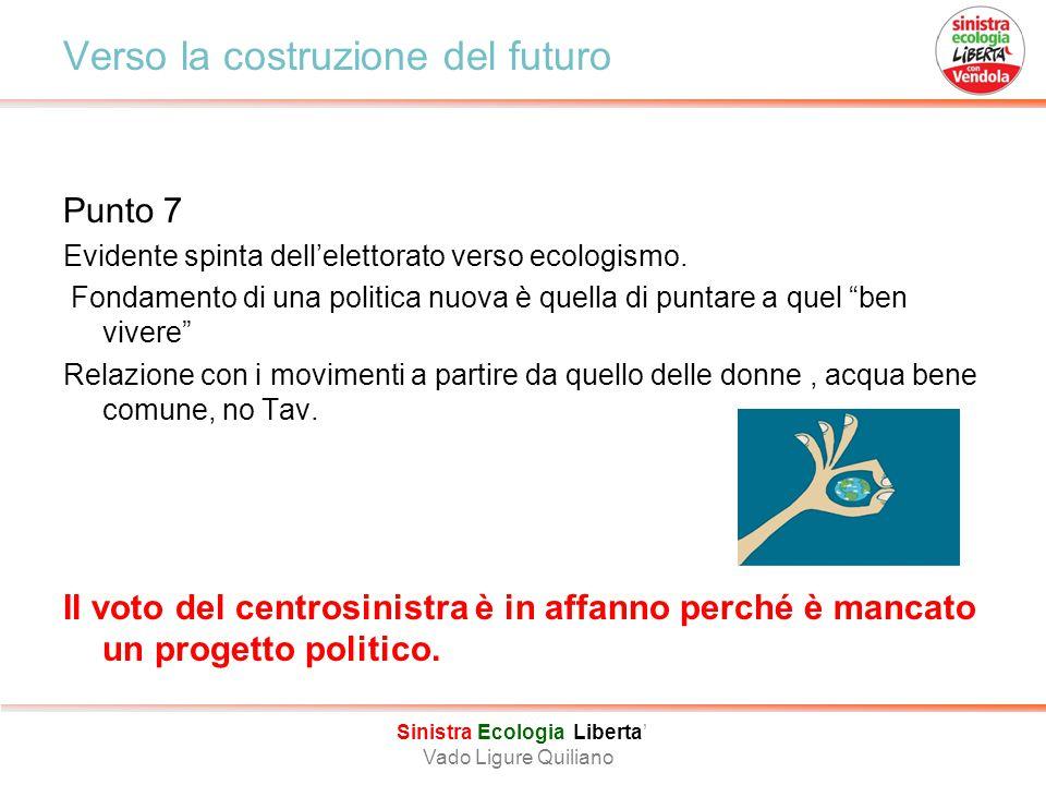 verso la costruzione del futuro Punti 8/9/10 Sel svolge un'azione politica prima ancora che elettorale.