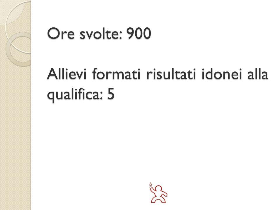 Ore svolte: 900 Allievi formati risultati idonei alla qualifica: 5
