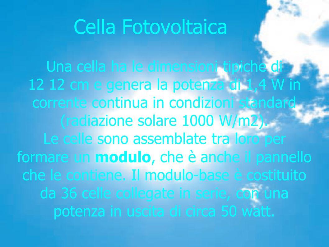 Cella Fotovoltaica Una cella ha le dimensioni tipiche di 12 12 cm e genera la potenza di 1,4 W in corrente continua in condizioni standard (radiazione