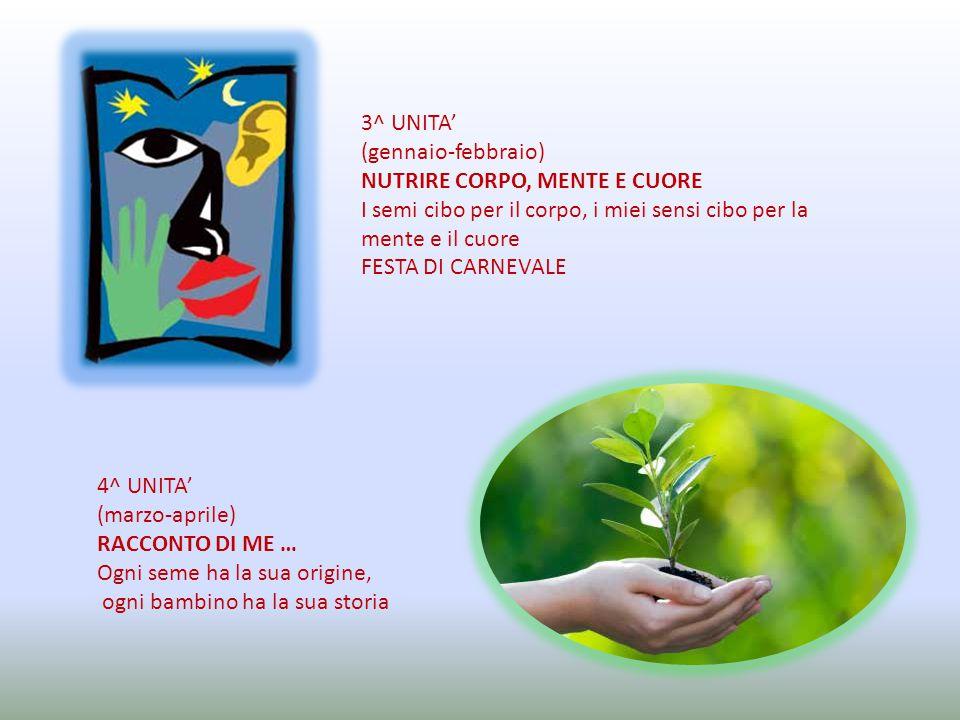 5^ UNITA' (maggio - giugno) INSIEME E' PIU' BELLO Tanti semi una ricchezza; tanti bambini un patrimonio per l'umanità FESTA DI FINE ANNO
