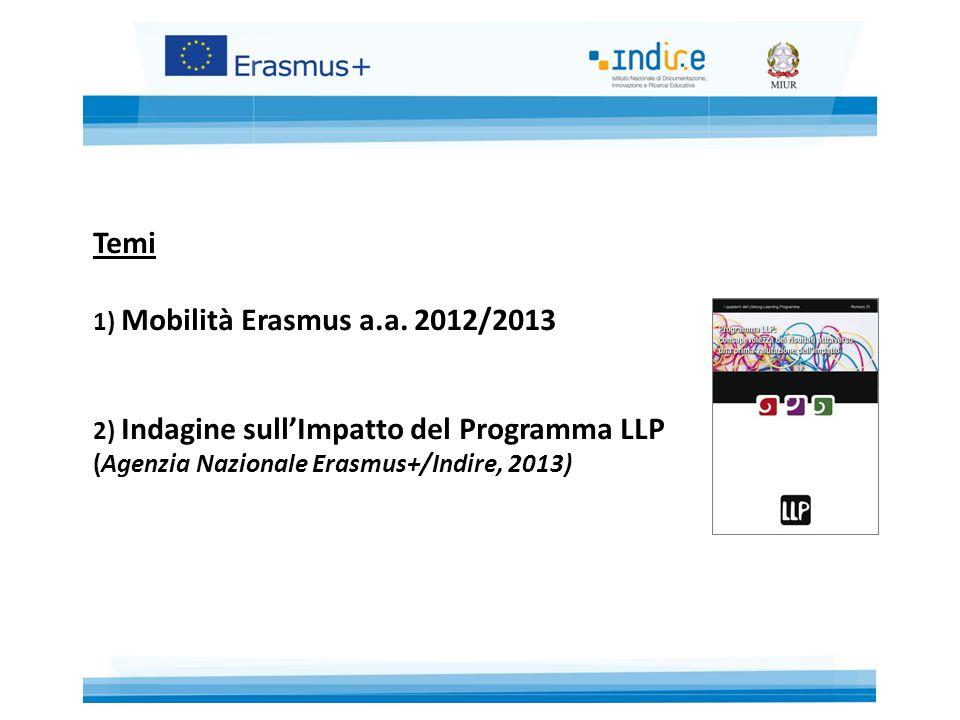 Temi 1) Mobilità Erasmus a.a.
