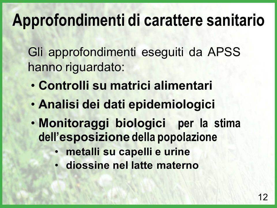 Gli approfondimenti eseguiti da APSS hanno riguardato: Controlli su matrici alimentari Analisi dei dati epidemiologici Monitoraggi biologici per la stima dell' esposizione della popolazione metalli su capelli e urine diossine nel latte materno 12 Approfondimenti di carattere sanitario