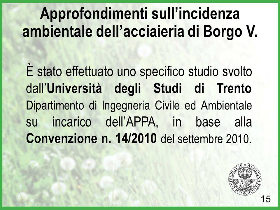 È stato effettuato uno specifico studio svolto dall' Università degli Studi di Trento Dipartimento di Ingegneria Civile ed Ambientale su incarico dell
