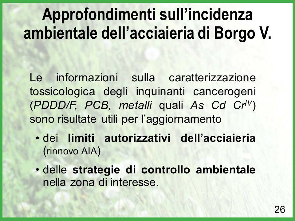 Le informazioni sulla caratterizzazione tossicologica degli inquinanti cancerogeni (PDDD/F, PCB, metalli quali As Cd Cr IV ) sono risultate utili per l'aggiornamento dei limiti autorizzativi dell'acciaieria ( rinnovo AIA ) delle strategie di controllo ambientale nella zona di interesse.