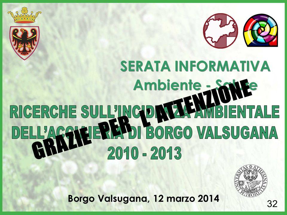 Borgo Valsugana, 12 marzo 2014 SERATA INFORMATIVA Ambiente - Salute SERATA INFORMATIVA Ambiente - Salute GRAZIE PER L' ATTENZIONE 32