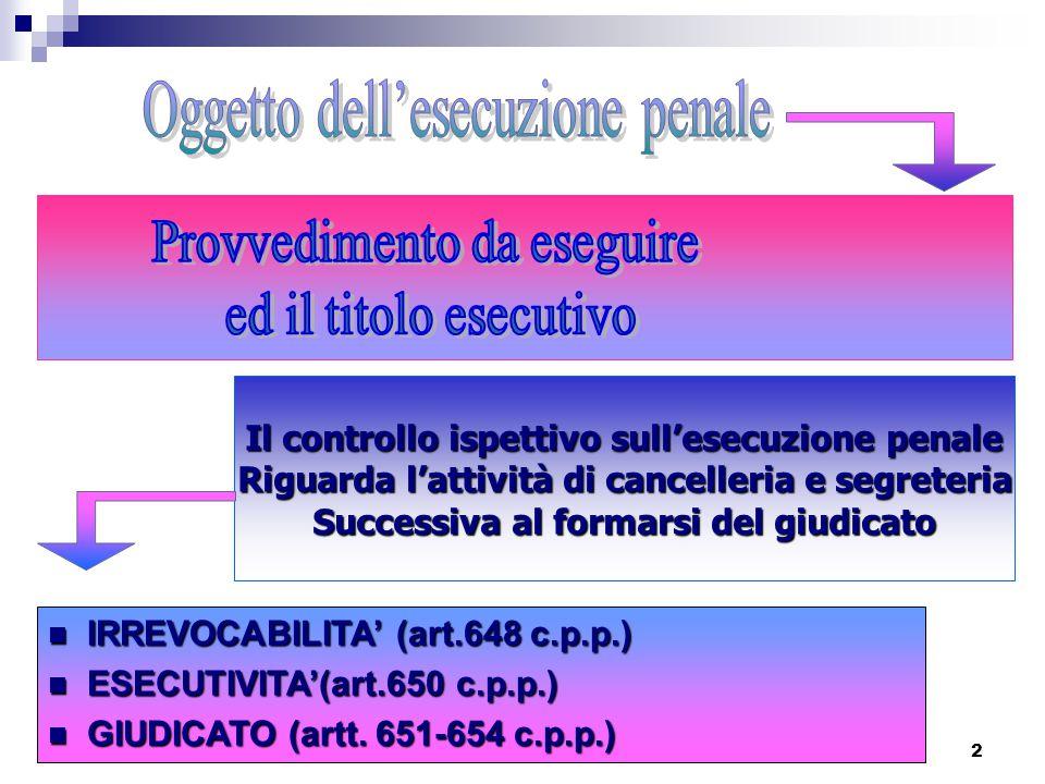 43 Il compito di controllare l'adempimento degli obblighi è attribuito all'Ufficio di P.S.