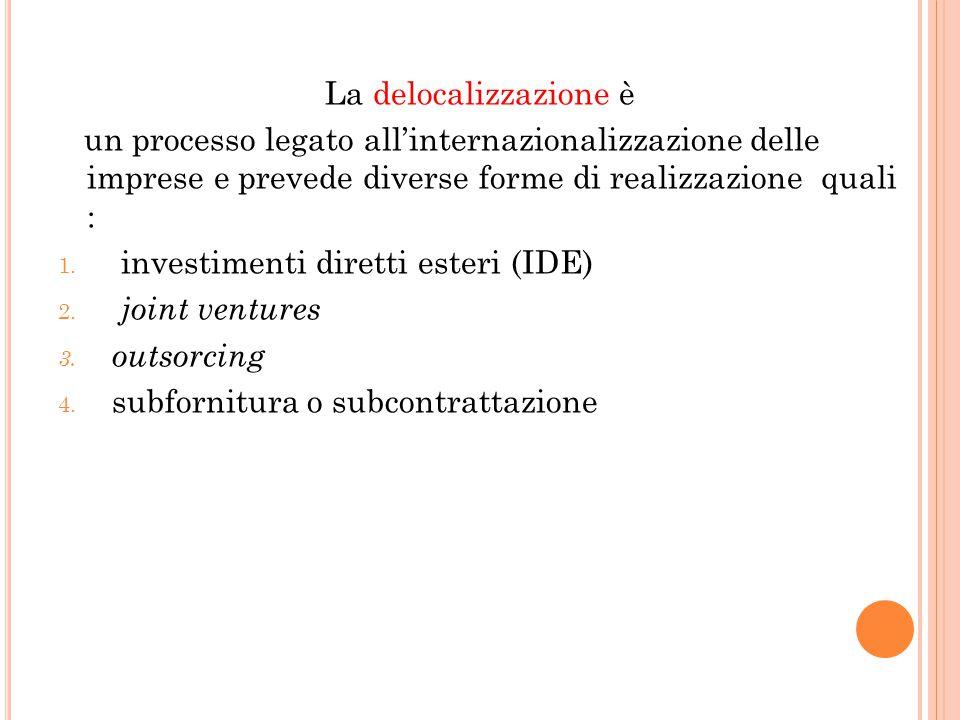 La delocalizzazione è un processo legato all'internazionalizzazione delle imprese e prevede diverse forme di realizzazione quali : 1. investimenti dir