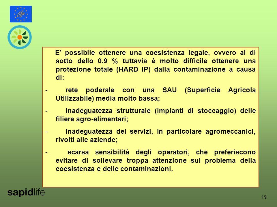 19 E' possibile ottenere una coesistenza legale, ovvero al di sotto dello 0.9 % tuttavia è molto difficile ottenere una protezione totale (HARD IP) dalla contaminazione a causa di: - rete poderale con una SAU (Superficie Agricola Utilizzabile) media molto bassa; - inadeguatezza strutturale (impianti di stoccaggio) delle filiere agro-alimentari; - inadeguatezza dei servizi, in particolare agromeccanici, rivolti alle aziende; - scarsa sensibilità degli operatori, che preferiscono evitare di sollevare troppa attenzione sul problema della coesistenza e delle contaminazioni.
