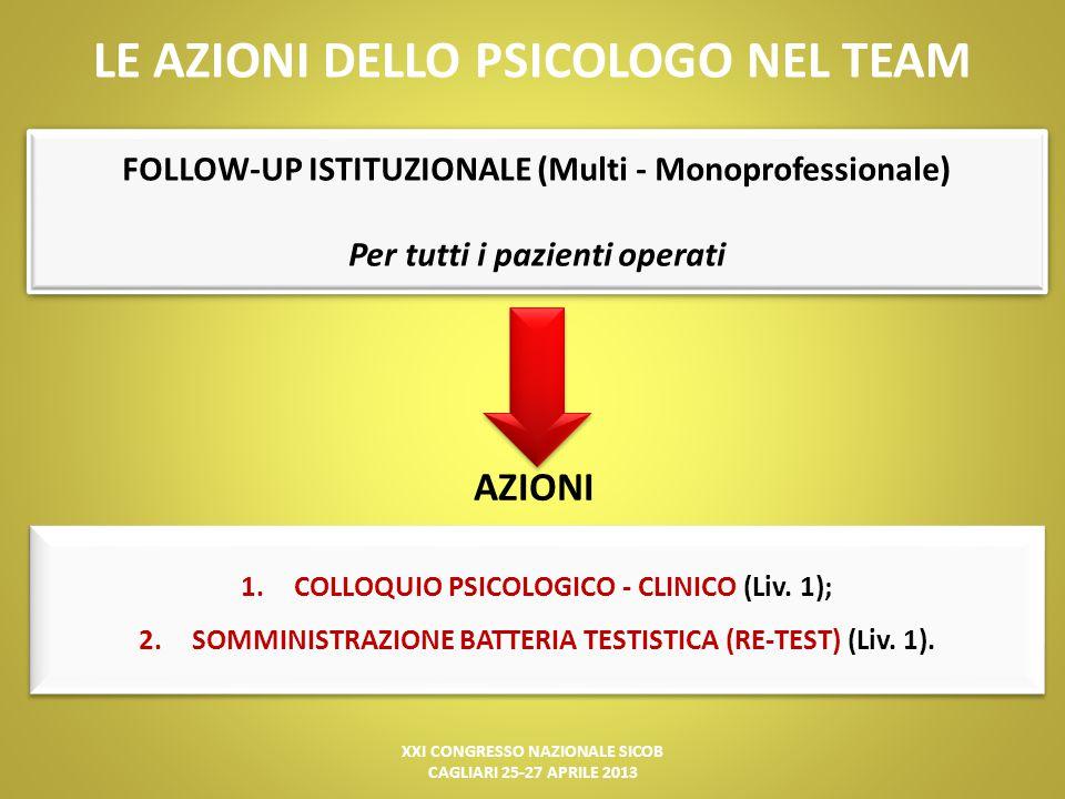 LE AZIONI DELLO PSICOLOGO NEL TEAM FOLLOW-UP ISTITUZIONALE (Multi - Monoprofessionale) Per tutti i pazienti operati FOLLOW-UP ISTITUZIONALE (Multi - M