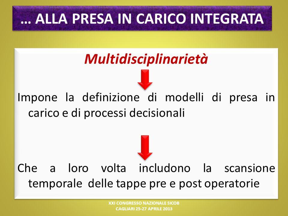 … ALLA PRESA IN CARICO INTEGRATA Multidisciplinarietà Impone la definizione di modelli di presa in carico e di processi decisionali Che a loro volta i