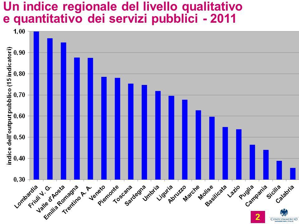 2 Un indice regionale del livello qualitativo e quantitativo dei servizi pubblici - 2011