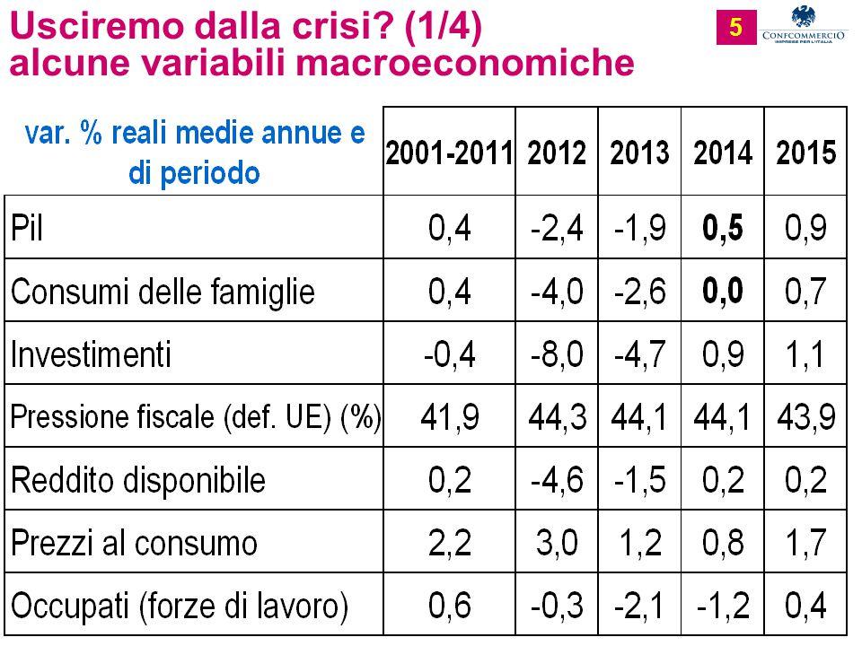 5 Usciremo dalla crisi (1/4) alcune variabili macroeconomiche