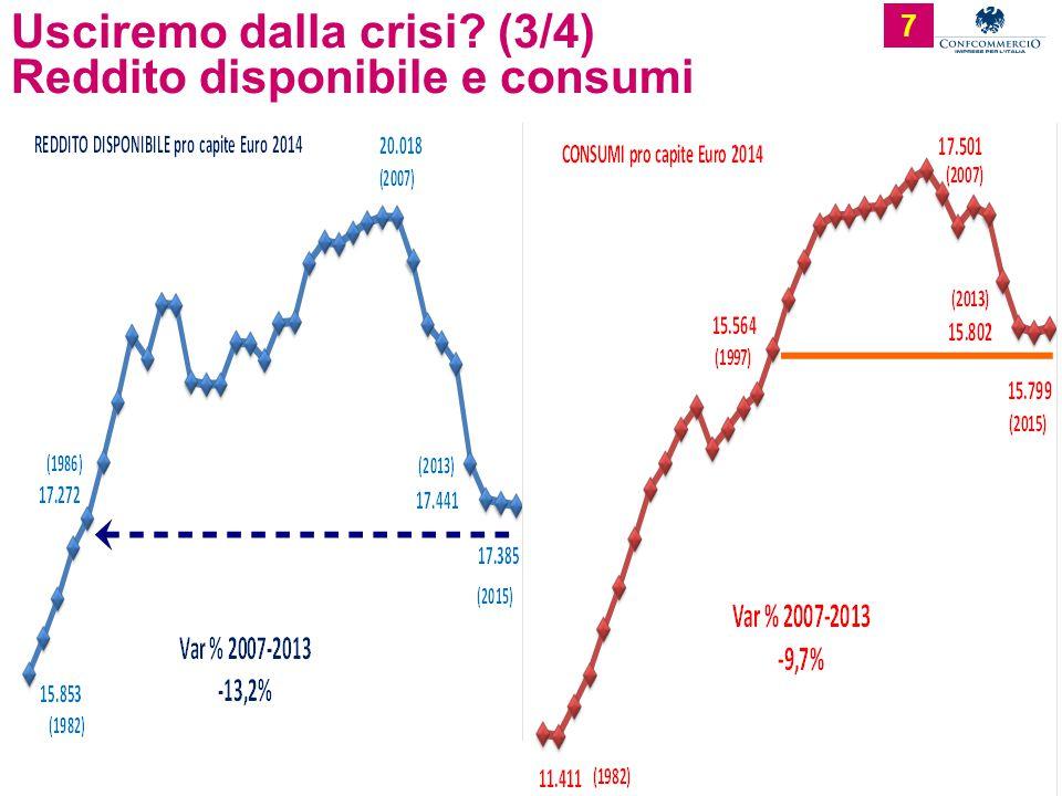 7 Usciremo dalla crisi (3/4) Reddito disponibile e consumi