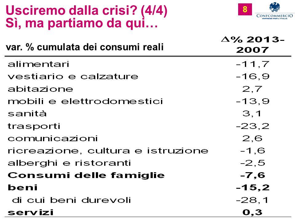 8 Usciremo dalla crisi (4/4) Sì, ma partiamo da qui… var. % cumulata dei consumi reali