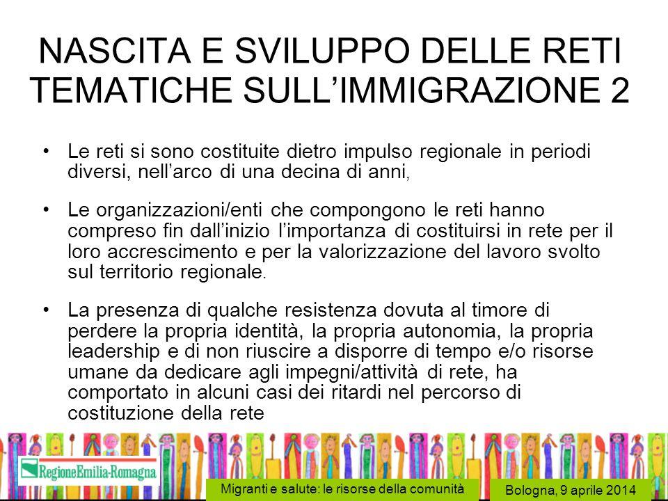 Bologna, 9 aprile 2014 Migranti e salute: le risorse della comunità NASCITA E SVILUPPO DELLE RETI TEMATICHE SULL'IMMIGRAZIONE 2 Le reti si sono costit