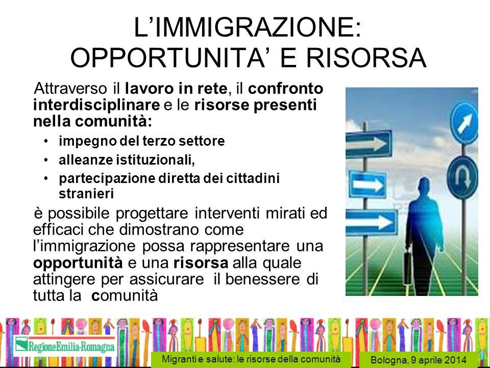 Bologna, 9 aprile 2014 Migranti e salute: le risorse della comunità L'IMMIGRAZIONE: OPPORTUNITA' E RISORSA Attraverso il lavoro in rete, il confronto