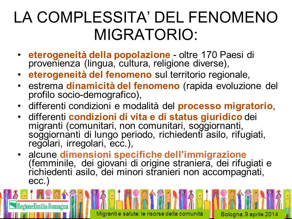 Bologna, 9 aprile 2014 Migranti e salute: le risorse della comunità LA COMPLESSITA' DEL FENOMENO MIGRATORIO: eterogeneità della popolazione - oltre 17