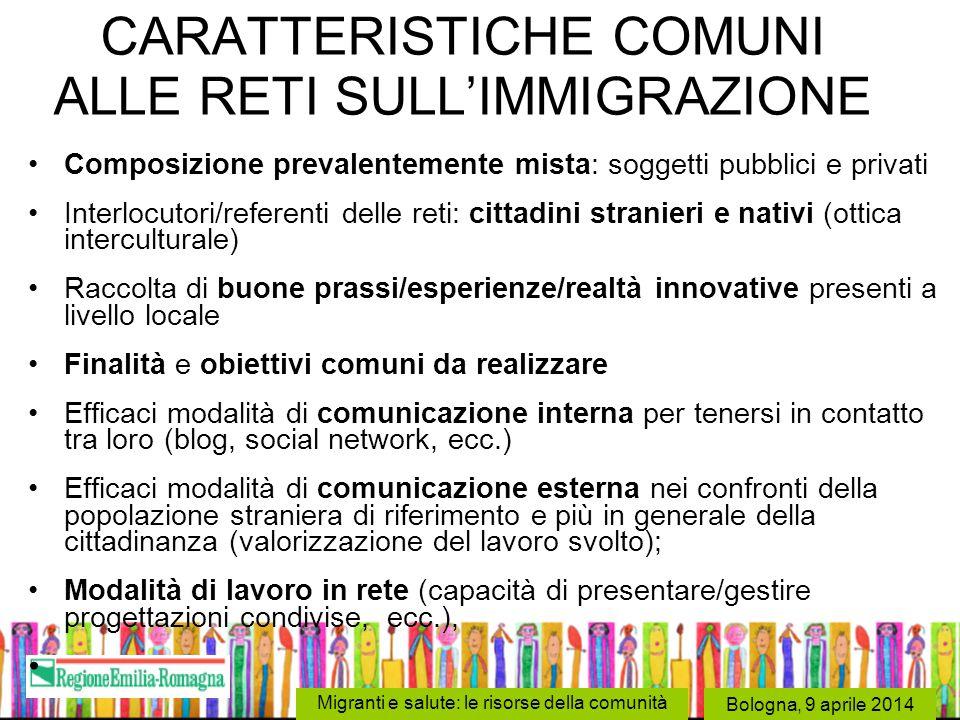 Bologna, 9 aprile 2014 Migranti e salute: le risorse della comunità CARATTERISTICHE COMUNI ALLE RETI SULL'IMMIGRAZIONE Composizione prevalentemente mi
