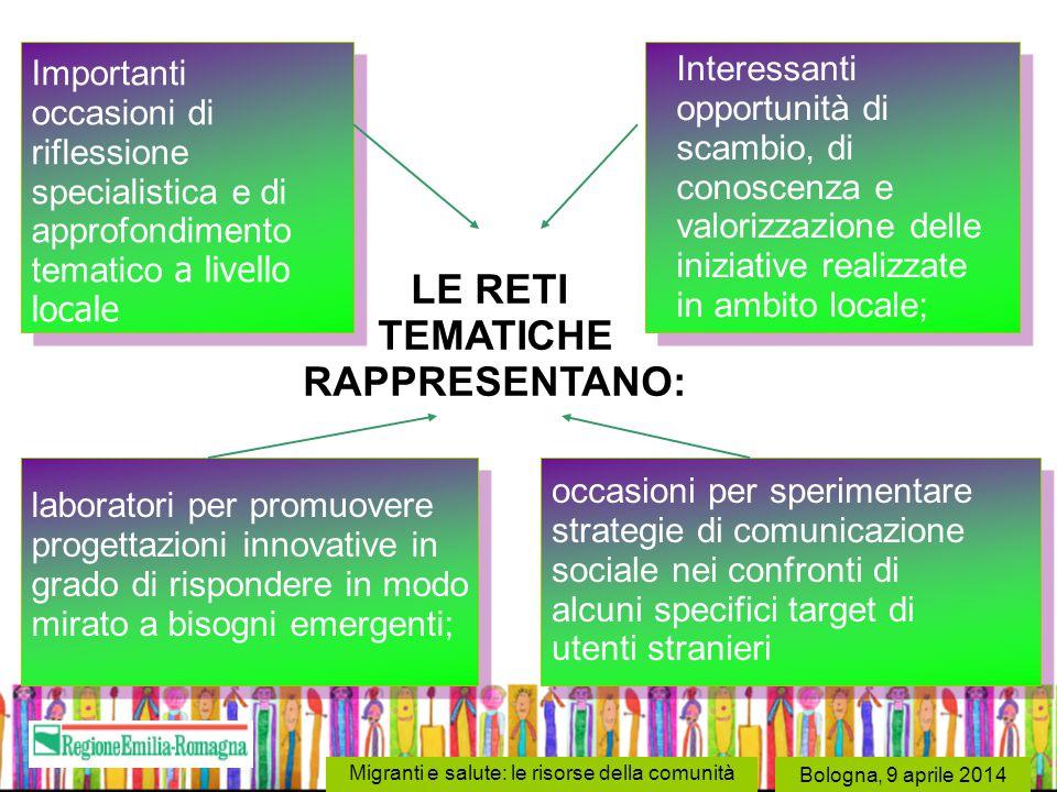 Bologna, 9 aprile 2014 LE RETI TEMATICHE RAPPRESENTANO: Importanti occasioni di riflessione specialistica e di approfondimento tematico a livello loca
