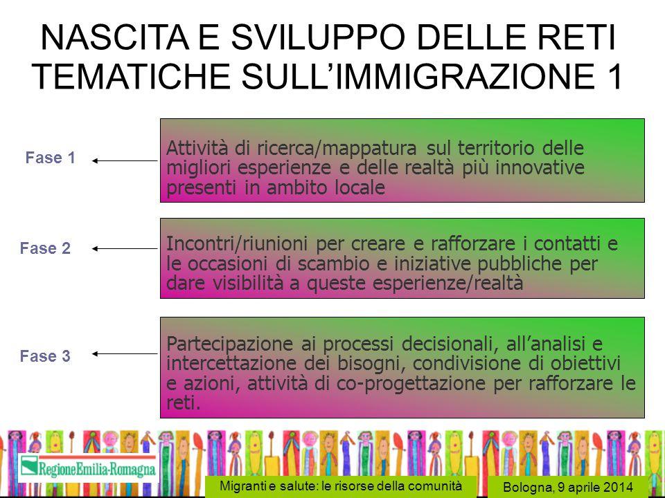 Bologna, 9 aprile 2014 Incontri/riunioni per creare e rafforzare i contatti e le occasioni di scambio e iniziative pubbliche per dare visibilità a que