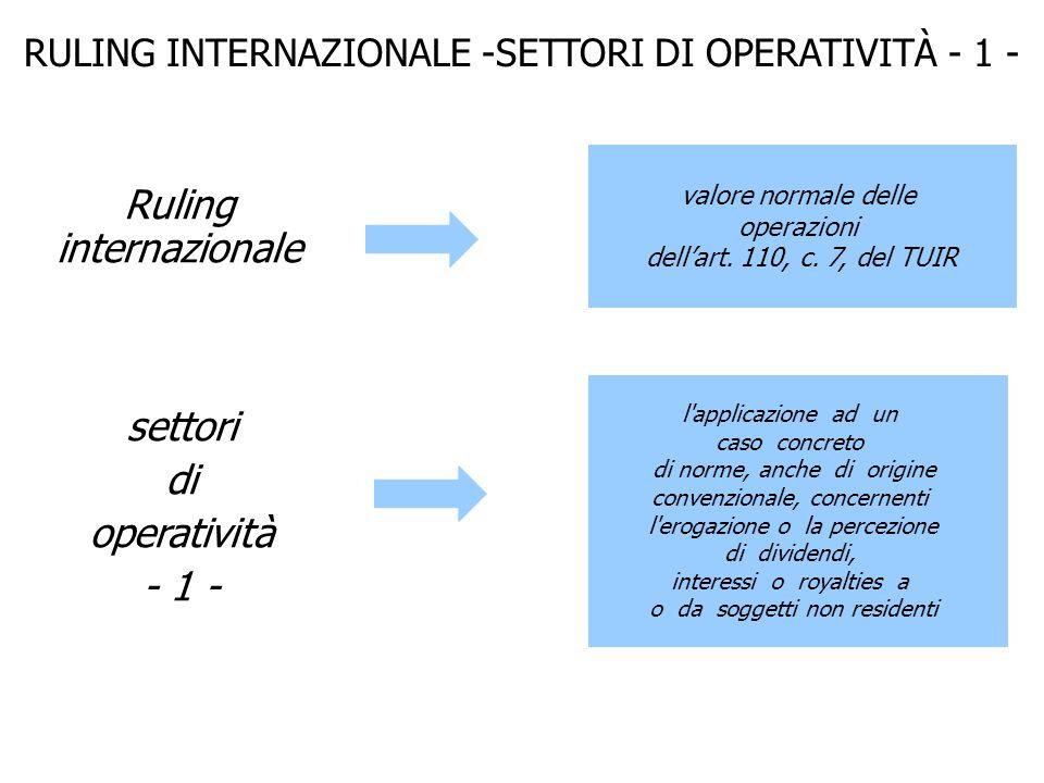 settori di operatività - 1 - valore normale delle operazioni dell'art.