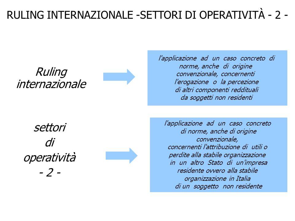 settori di operatività - 2 - l applicazione ad un caso concreto di norme, anche di origine convenzionale, concernenti l erogazione o la percezione di altri componenti reddituali da soggetti non residenti l applicazione ad un caso concreto di norme, anche di origine convenzionale, concernenti l attribuzione di utili o perdite alla stabile organizzazione in un altro Stato di un impresa residente ovvero alla stabile organizzazione in Italia di un soggetto non residente Ruling internazionale RULING INTERNAZIONALE -SETTORI DI OPERATIVITÀ - 2 -