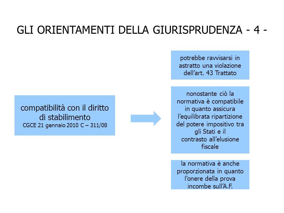 compatibilità con il diritto di stabilimento CGCE 21 gennaio 2010 C – 311/08 potrebbe ravvisarsi in astratto una violazione dell'art.