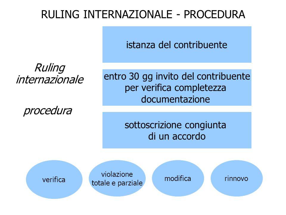 procedura istanza del contribuente entro 30 gg invito del contribuente per verifica completezza documentazione sottoscrizione congiunta di un accordo verifica violazione totale e parziale modificarinnovo Ruling internazionale RULING INTERNAZIONALE - PROCEDURA