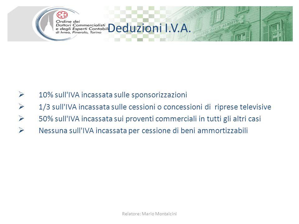 Deduzioni I.V.A.