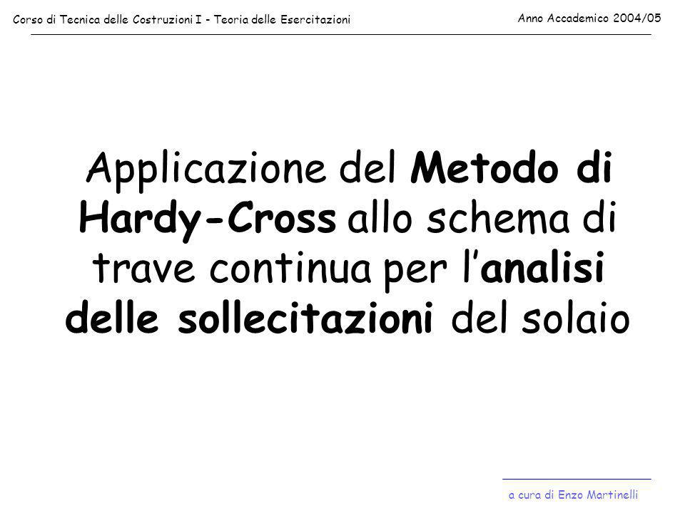 Applicazione del Metodo di Hardy-Cross allo schema di trave continua per l'analisi delle sollecitazioni del solaio Corso di Tecnica delle Costruzioni