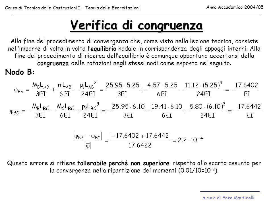 Verifica di congruenza a cura di Enzo Martinelli Corso di Tecnica delle Costruzioni I - Teoria delle Esercitazioni Anno Accademico 2004/05 Alla fine d