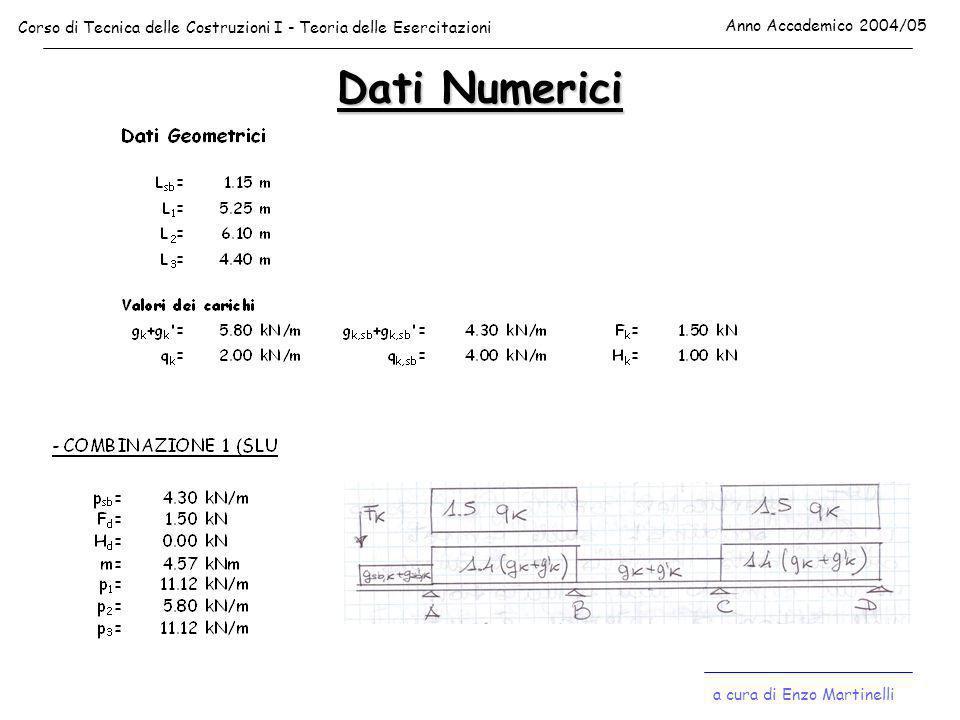 Dati Numerici a cura di Enzo Martinelli Corso di Tecnica delle Costruzioni I - Teoria delle Esercitazioni Anno Accademico 2004/05