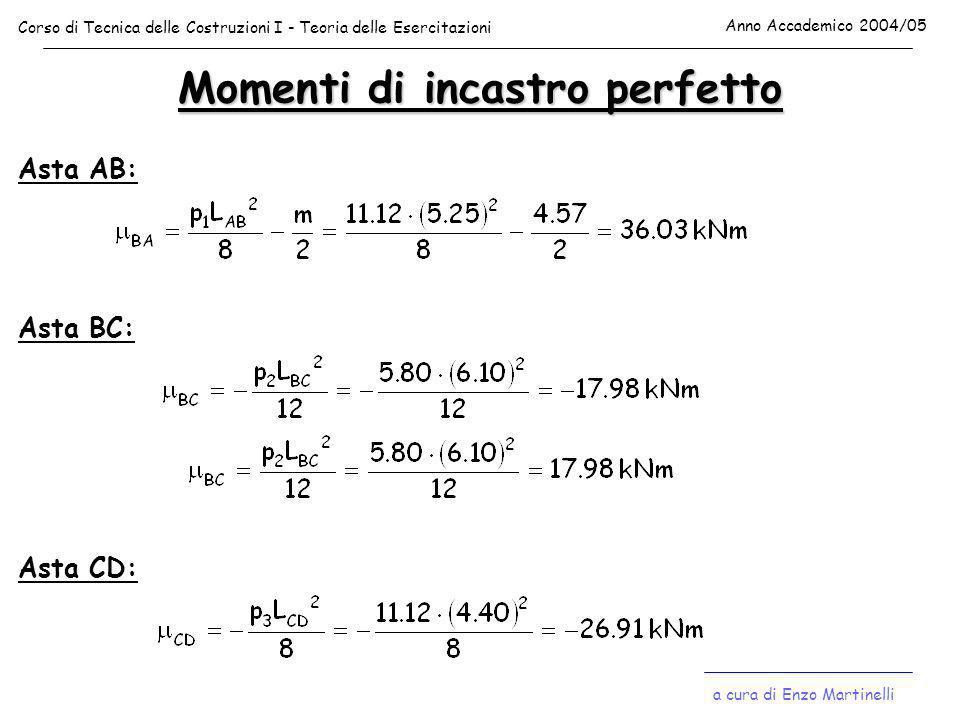 Momenti di incastro perfetto Asta AB: Asta BC: Asta CD: a cura di Enzo Martinelli Corso di Tecnica delle Costruzioni I - Teoria delle Esercitazioni An