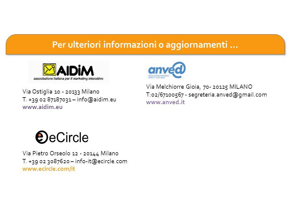 eCircle 26 Per ulteriori informazioni o aggiornamenti … Via Melchiorre Gioia, 70- 20125 MILANO T:02/67100567 - segreteria.anved@gmail.com www.anved.it Via Ostiglia 10 - 20133 Milano T.
