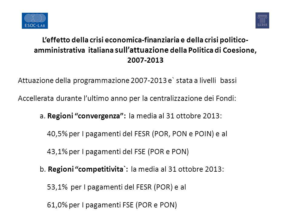 L'effetto della crisi economica-finanziaria e della crisi politico- amministrativa italiana sull'attuazione della Politica di Coesione, 2007-2013 Attuazione della programmazione 2007-2013 e` stata a livelli bassi Accellerata durante l'ultimo anno per la centralizzazione dei Fondi: a.