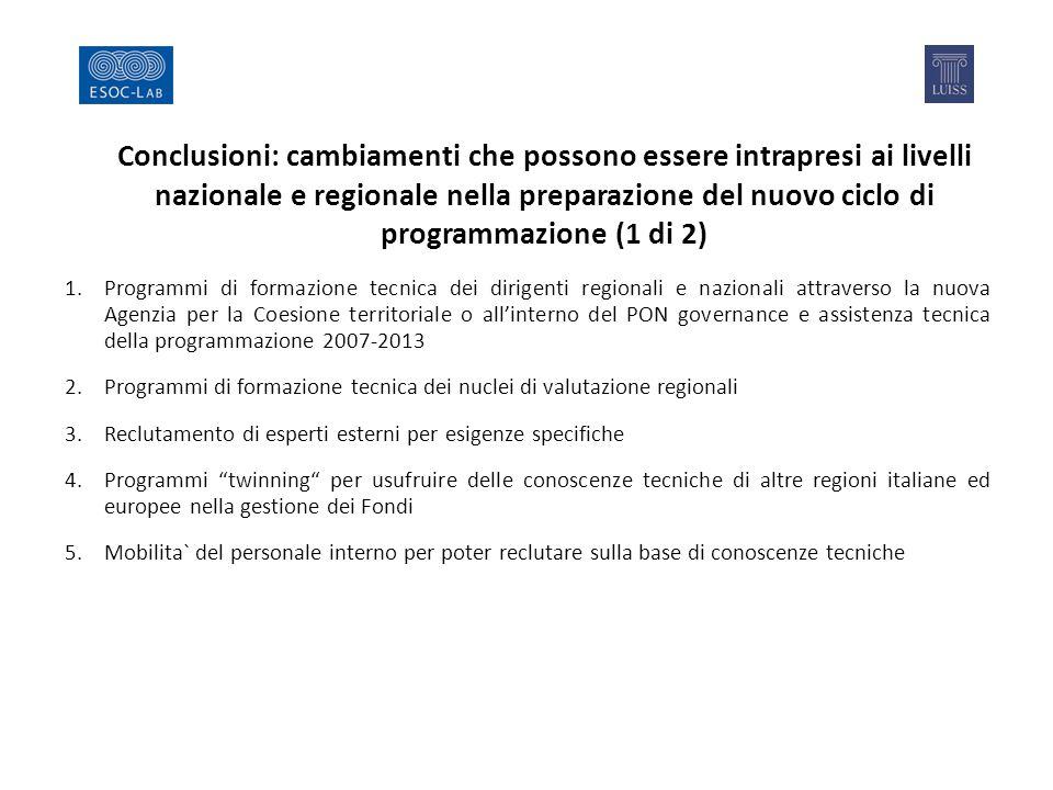 Conclusioni: cambiamenti che possono essere intrapresi ai livelli nazionale e regionale nella preparazione del nuovo ciclo di programmazione (1 di 2) 1.Programmi di formazione tecnica dei dirigenti regionali e nazionali attraverso la nuova Agenzia per la Coesione territoriale o all'interno del PON governance e assistenza tecnica della programmazione 2007-2013 2.Programmi di formazione tecnica dei nuclei di valutazione regionali 3.Reclutamento di esperti esterni per esigenze specifiche 4.Programmi twinning per usufruire delle conoscenze tecniche di altre regioni italiane ed europee nella gestione dei Fondi 5.Mobilita` del personale interno per poter reclutare sulla base di conoscenze tecniche