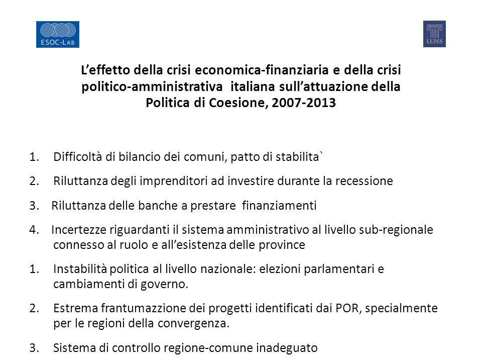 1.Difficoltà di bilancio dei comuni, patto di stabilita` 2.Riluttanza degli imprenditori ad investire durante la recessione 3.