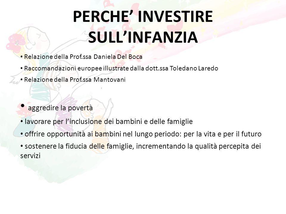 PERCHE' INVESTIRE SULL'INFANZIA Relazione della Prof.ssa Daniela Del Boca Raccomandazioni europee illustrate dalla dott.ssa Toledano Laredo Relazione