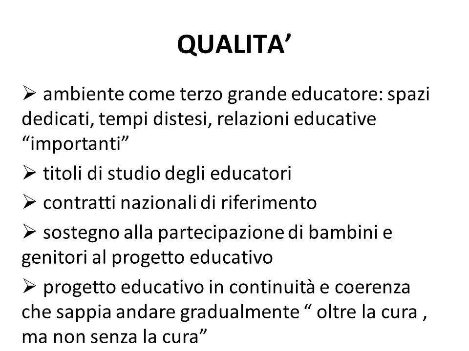 """QUALITA'  ambiente come terzo grande educatore: spazi dedicati, tempi distesi, relazioni educative """"importanti""""  titoli di studio degli educatori """