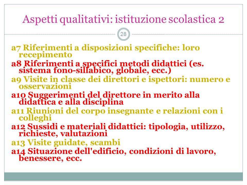 Aspetti qualitativi: istituzione scolastica 2 28 a7 Riferimenti a disposizioni specifiche: loro recepimento a8 Riferimenti a specifici metodi didattici (es.