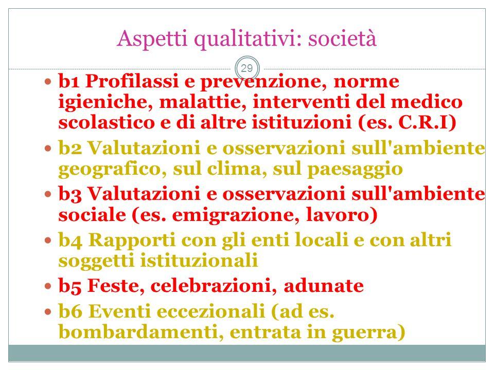 Aspetti qualitativi: società 29 b1 Profilassi e prevenzione, norme igieniche, malattie, interventi del medico scolastico e di altre istituzioni (es.