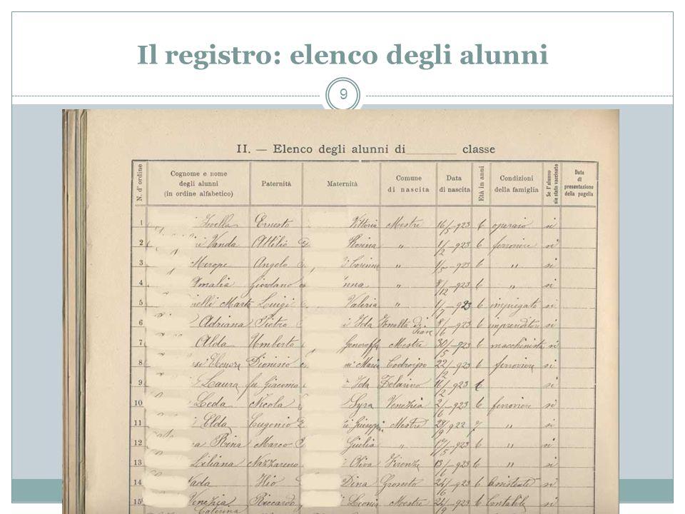 Il registro: elenco degli alunni 9