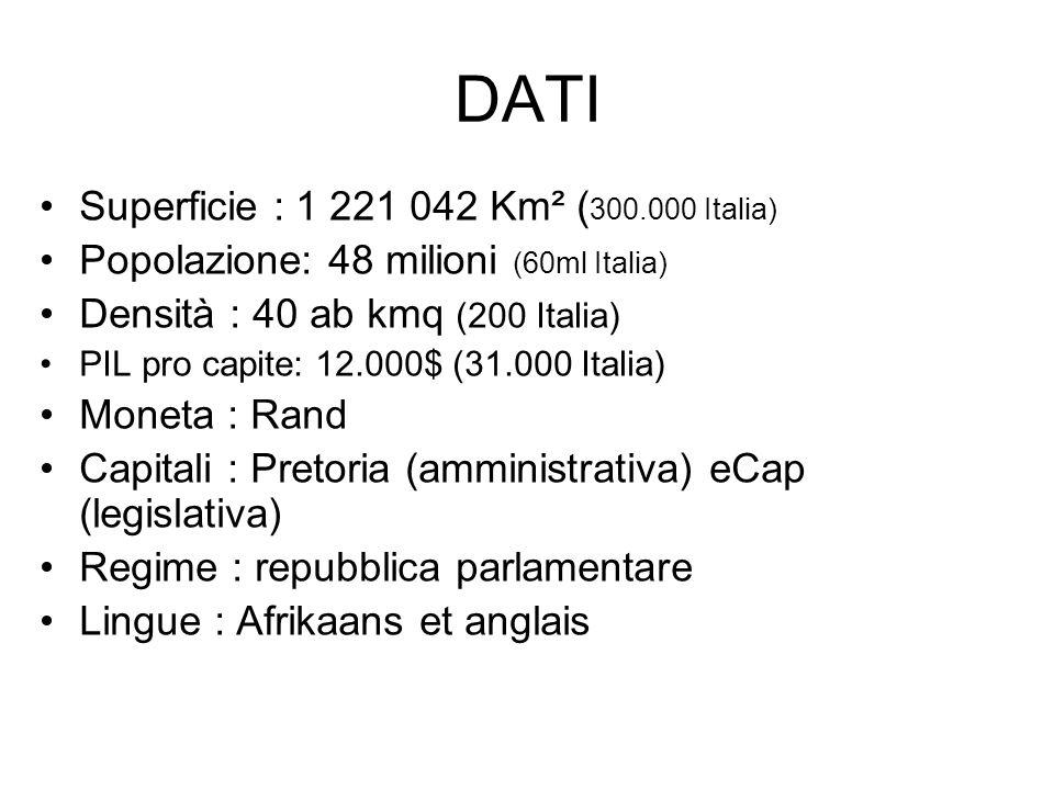 DATI Superficie : 1 221 042 Km² ( 300.000 Italia) Popolazione: 48 milioni (60ml Italia) Densità : 40 ab kmq (200 Italia) PIL pro capite: 12.000$ (31.0