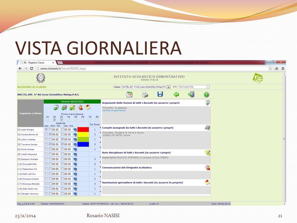 VISTA GIORNALIERA 23/11/2014Rosario NASISI21