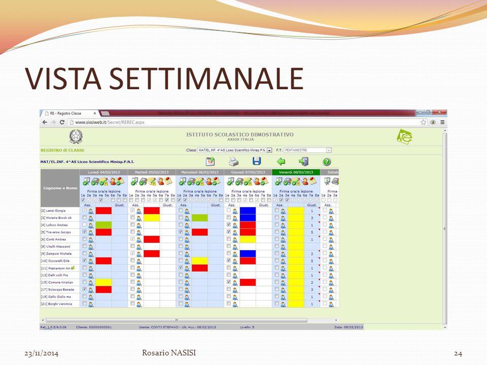 VISTA SETTIMANALE 23/11/2014Rosario NASISI24