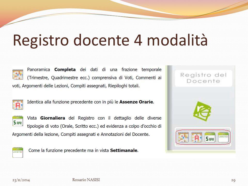 Registro docente 4 modalità 23/11/2014Rosario NASISI29