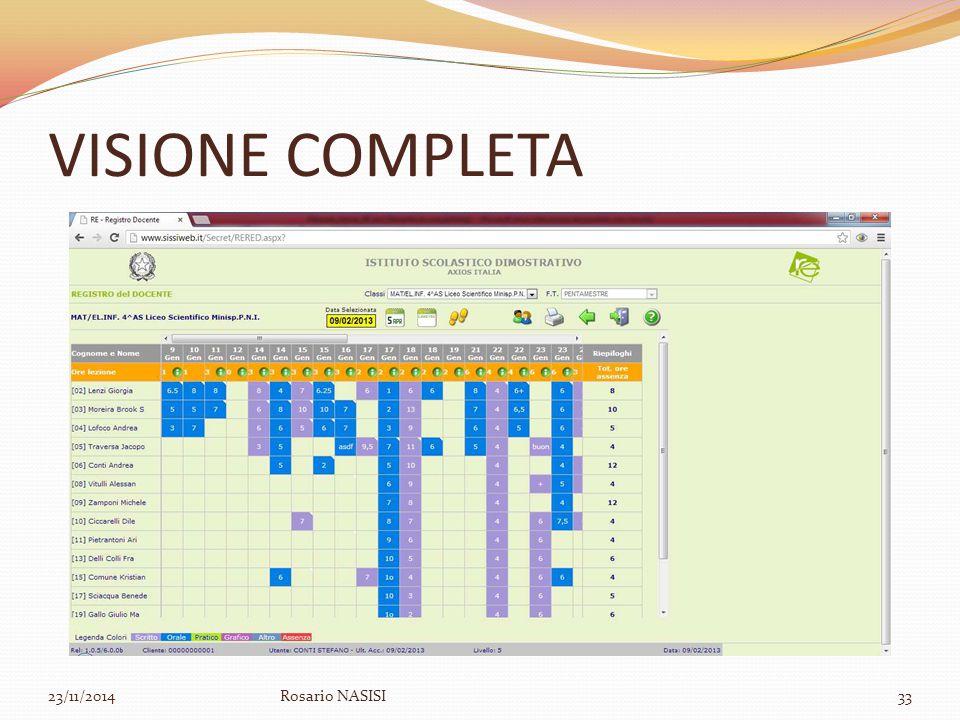 VISIONE COMPLETA 23/11/2014Rosario NASISI33