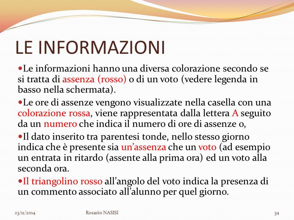 LE INFORMAZIONI Le informazioni hanno una diversa colorazione secondo se si tratta di assenza (rosso) o di un voto (vedere legenda in basso nella sche